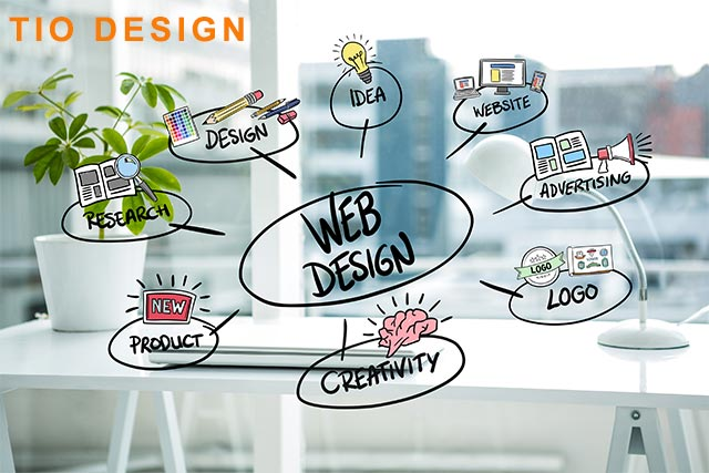graphics showing website creation process by tio design